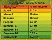 Сироп топинамбура натуральный 330г